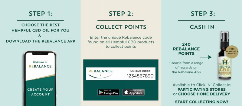3 easy steps to use Rebalance Pro App
